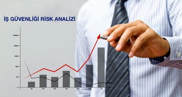 risk analizi yaptırma, hangi şirketler risk analizi yaptırır, şirketlerin risk analizi yaptırması
